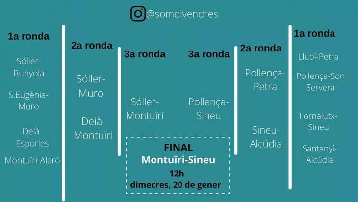 Arriba la gran final: quin és el millor poble de Mallorca, Montuïri o Sineu?