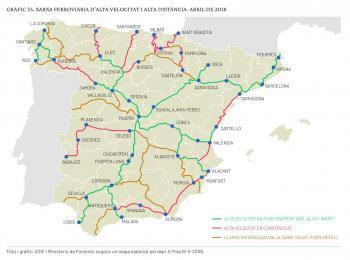 El malbaratament en les infraestructures (I): el cas de l'alta velocitat